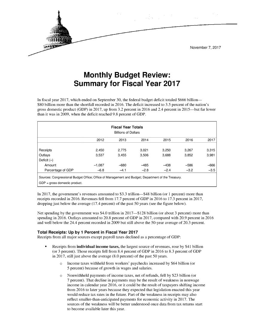 handle is hein.congrec/cbombr0001 and id is 1 raw text is: 