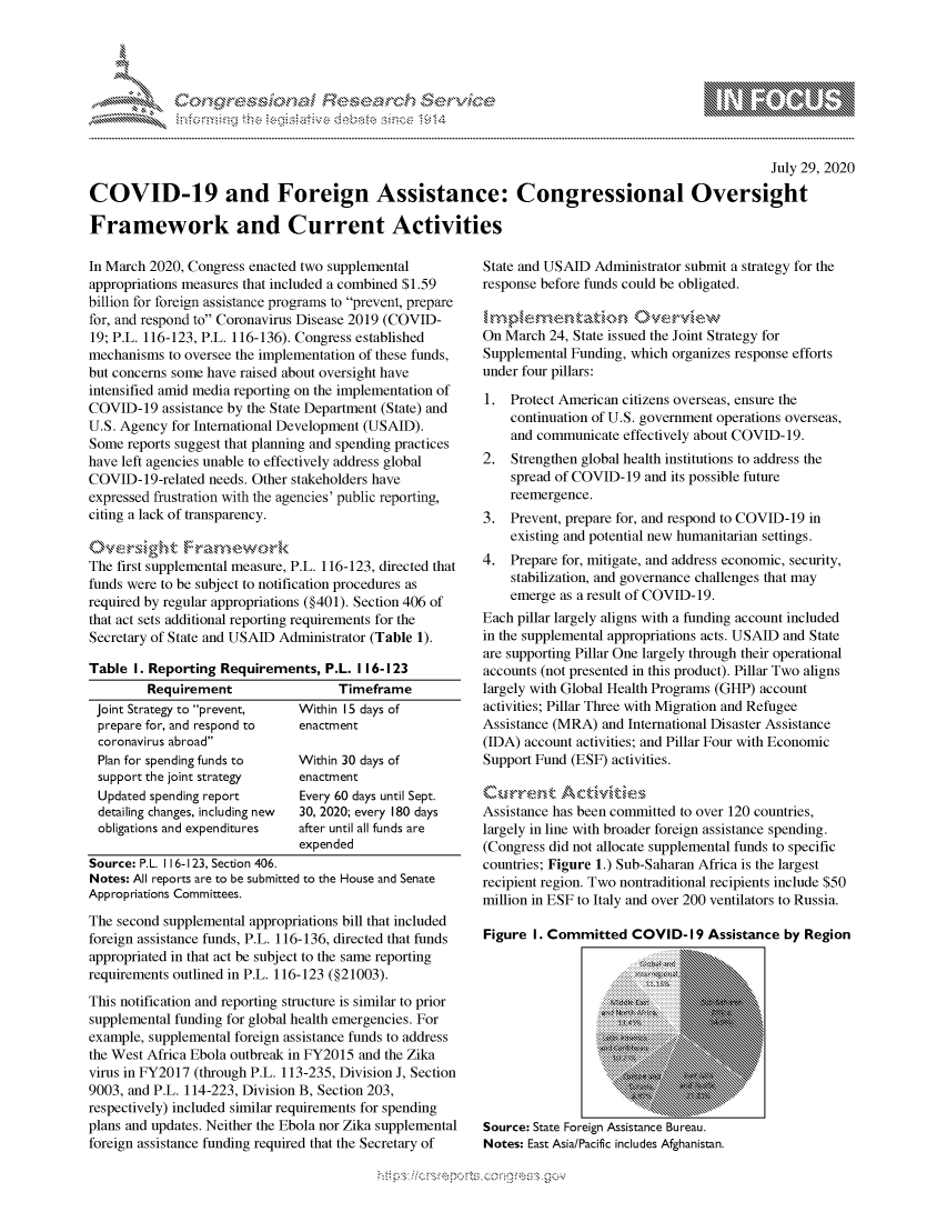 handle is hein.crs/govdbeu0001 and id is 1 raw text is: 
